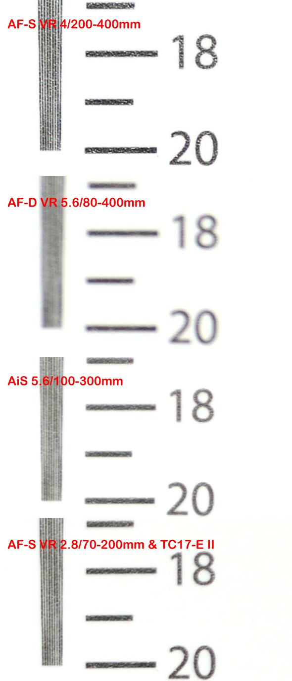 Nikon D800E - 300mm - Shaprness Comparison