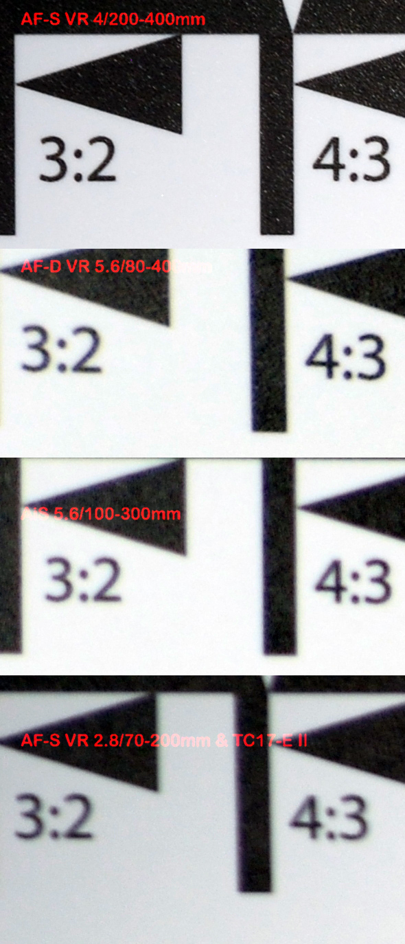 Nikon D800E - 300mm - Shaprness Comparison